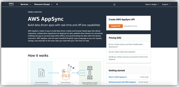 Introducing AWS AppSync – Build data-driven apps with real-time and off-line capabilities | AWS News Blog