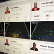 NFL teams with AWS on statistics package driven by machine learning