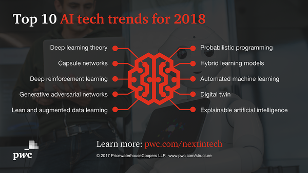 Top 10 AI Trends for 2018
