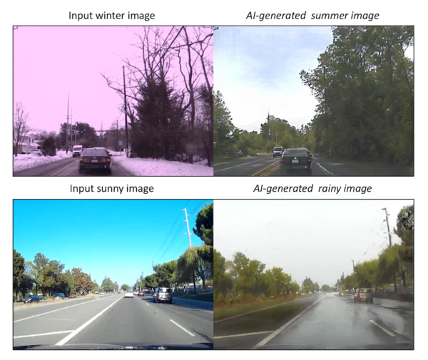 Unsupervised Image-to-Image Translation Networks
