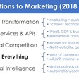 5 Disruptions to Marketing, Part 4: Digital Everything (2018 Update) - Chief Marketing Technologist