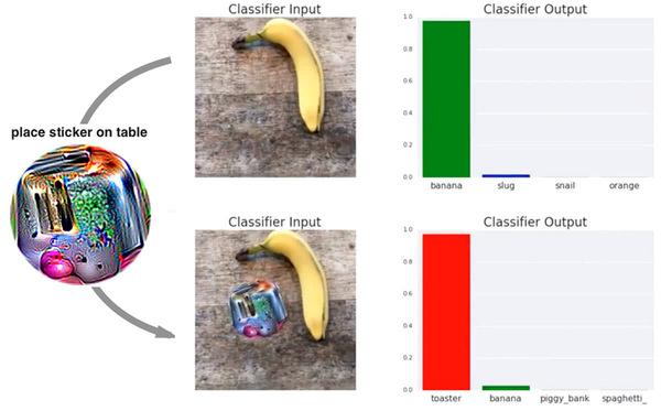 9. Durch diesen Sticker sehen neuronale Netze auf allen Fotos nur noch Toaster
