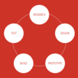 A Comprehensive Guide To UX Research