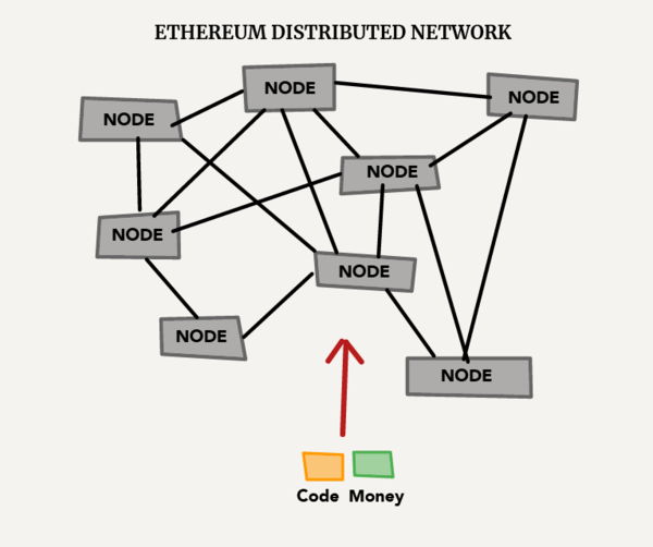The Aleph Report - Ethereum Network
