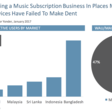 Yonder And Streaming's Less Travelled Path