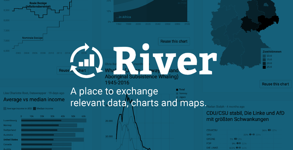 River - The place to exchange relevant data, charts and maps