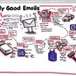 What Makes A Really Good Email?