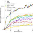 Deep Reinforcement Learning Doesn't Work Yet