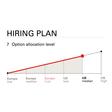 Rewarding Talent | Index Ventures