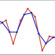 Functional Refactoring In Swift