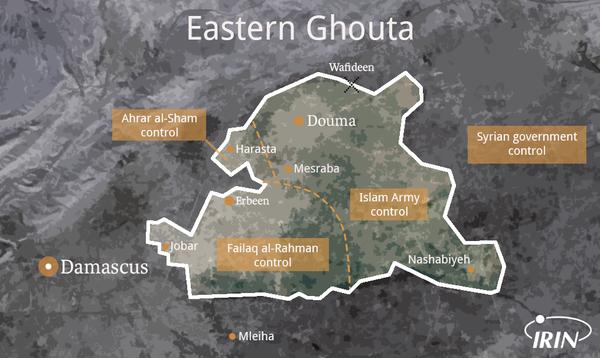 Understanding Eastern Ghouta in Syria