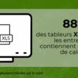 Excel est-il devenu l'ennemi numéro 1 des entreprises?