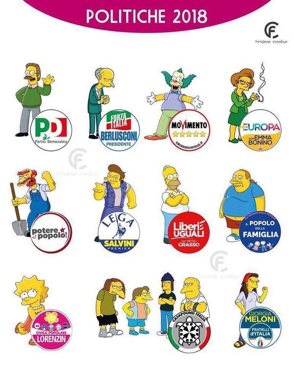 De Italiaanse verkiezingen