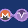 Gratis cryptocurrency: 12 maart wordt een mooie dag voor Monero