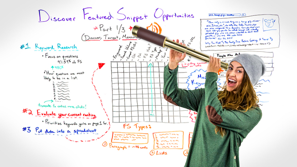 How to Discover Featured Snippet Opportunities - Whiteboard Friday - Moz