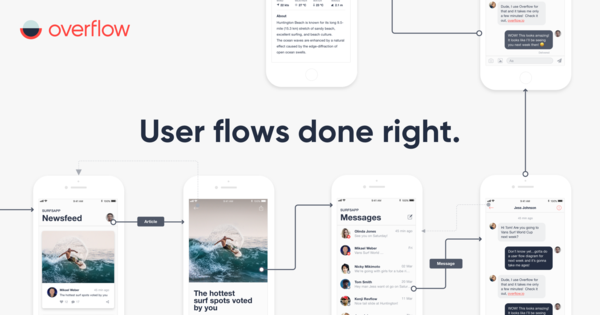 Overflow — User flows done right