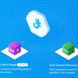 ICO Yapmak: Joint Ventures – Ahmet Arslan
