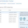 Understanding Dynamics 365 and Office 365 Admin Roles