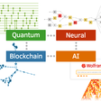 Buzzword Convergence: Making Sense of Quantum Neural Blockchain AI—Stephen Wolfram Blog