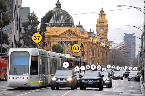 Visualization of efficient transportation on Flinders Street in Melbourne