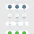 The Emergence of Data Marketplaces - Hortonworks