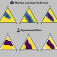 Artificial intelligence accelerates discovery of metallic glass - Northwestern Now