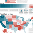 The best and worst state economies
