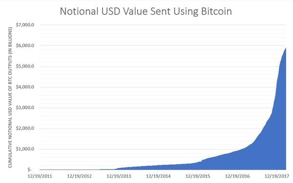 bitcoincharts.com