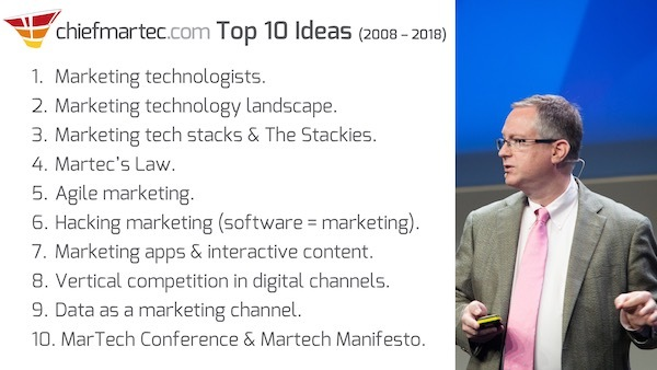 A Decade of Martech: The top 10 ideas from 10 years of chiefmartec.com