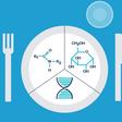 Binnenkort voeding op maat van ons DNA?