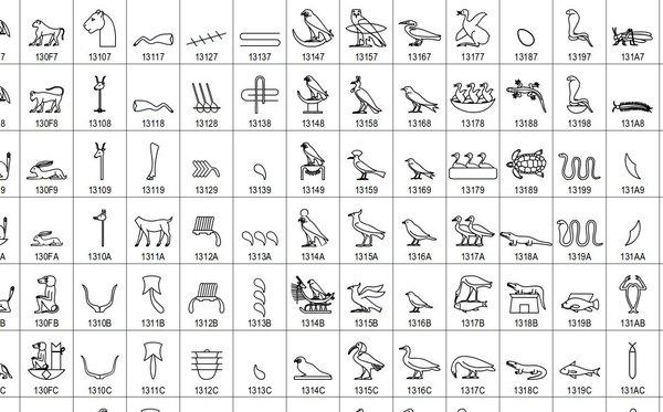 Emoji? Bald kommen über 2.000 neue Hieroglyphen ins Unicode-Alphabet!