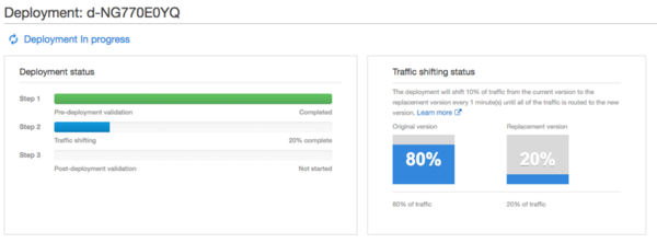 A view of the traffic shifting in AWS.