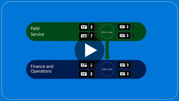 Synchronize a work order between Dynamics 365 for Field Service and Finance and Operations - YouTube