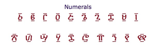 Numerals in A