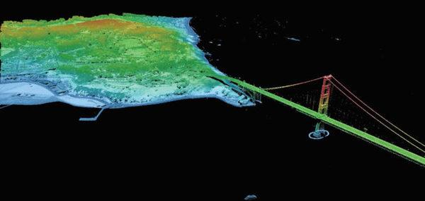 Aerial LIDAR capture