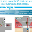 5GAA, Audi, Ford and Qualcomm demonstrate interoperable C-V2X communications