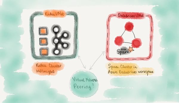 Kafka and Spark for event ingestion and stream processing.