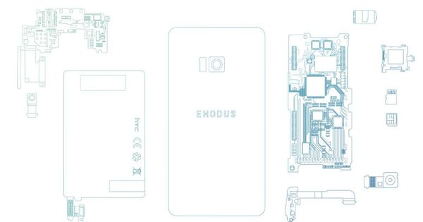 HTC's new phone Exodus will embrace the blockchain