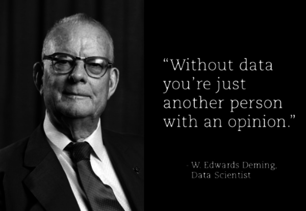 """Without Data, you are just another person with an Opinion."" - W. Edwards Deming"