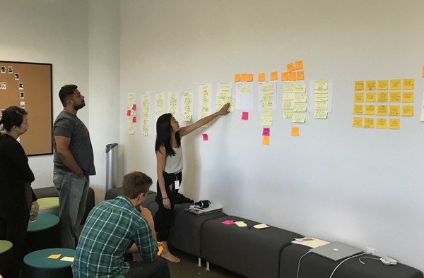 How to use design sprints to push your company roadmap