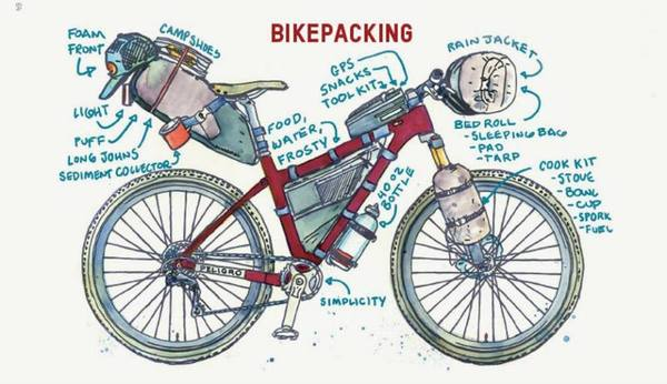 Keen to ride silly bikes, with lot's of stuff, on roads of varying quality?