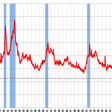 45-year low in unemployment claims