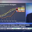 Focus sur le baromètre EY 2017 sur l'attractivité de la France - 11/06