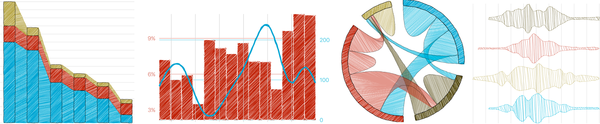 Combinatorial charts and custom effects using sketchy rendering.