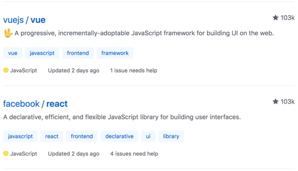 Vue is now ahead of React in accrued GitHub stars