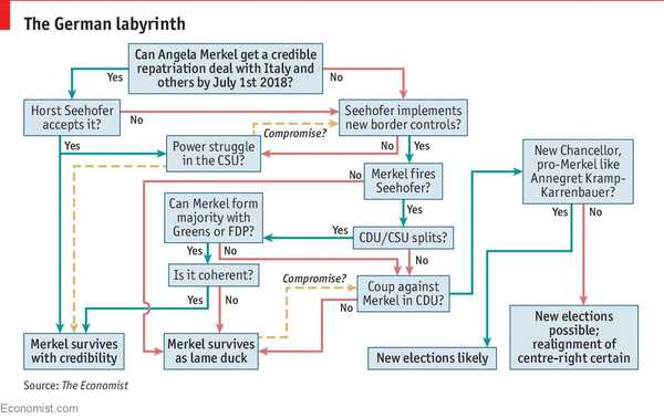 Blijft Merkel aan of niet? (Bron: The Economist)