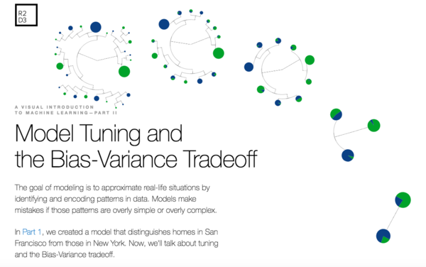 Model Tuning and the Bias-Variance Tradeoff