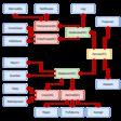 Design Patterns in Swift: Composite Pattern
