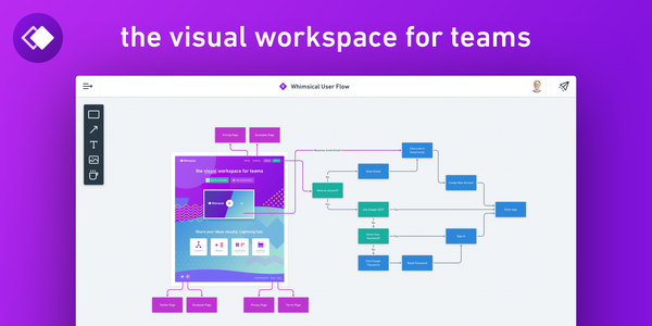 The Visual Workspace