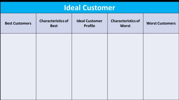 Ideal Customer Chart